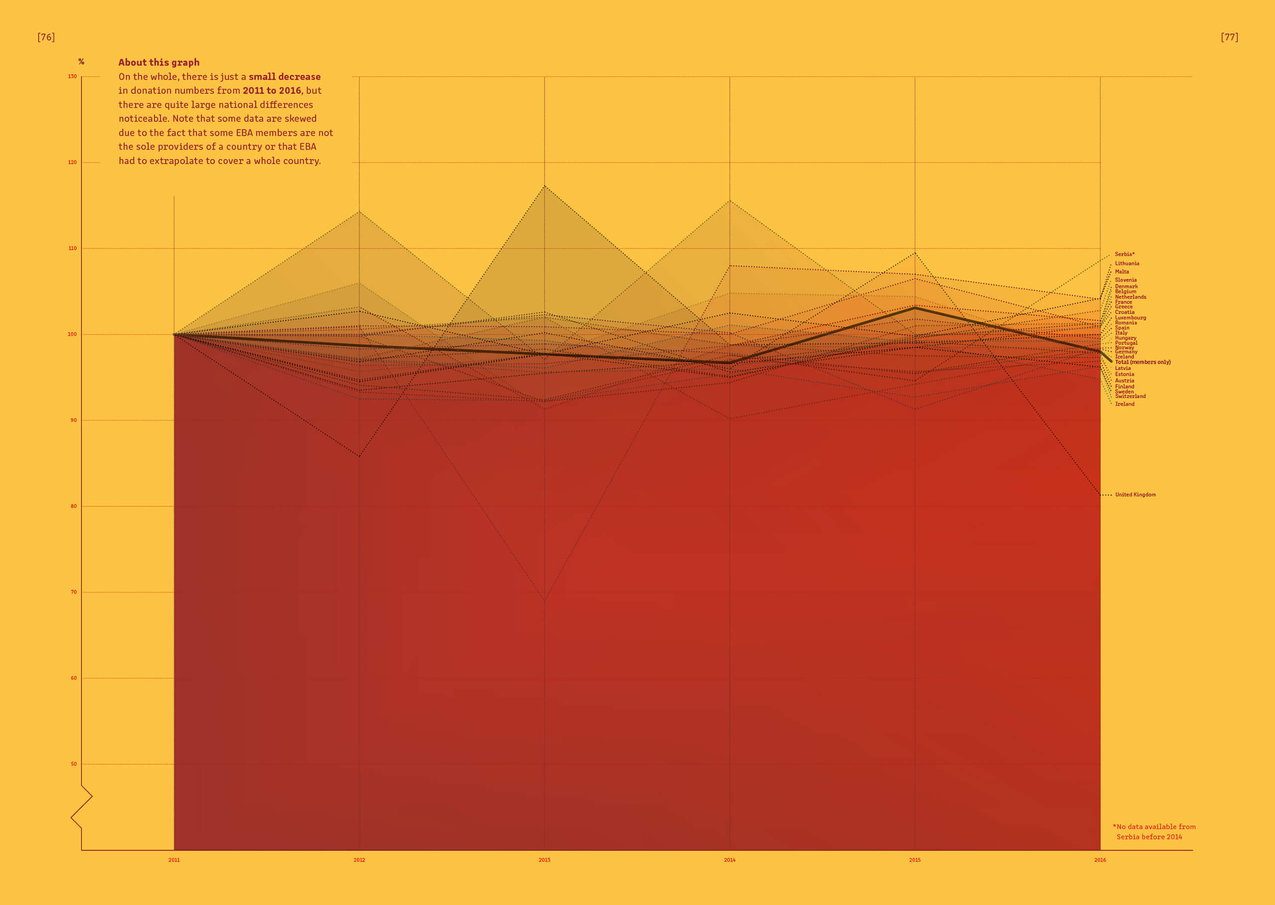 Graph EBA, Studio Duel