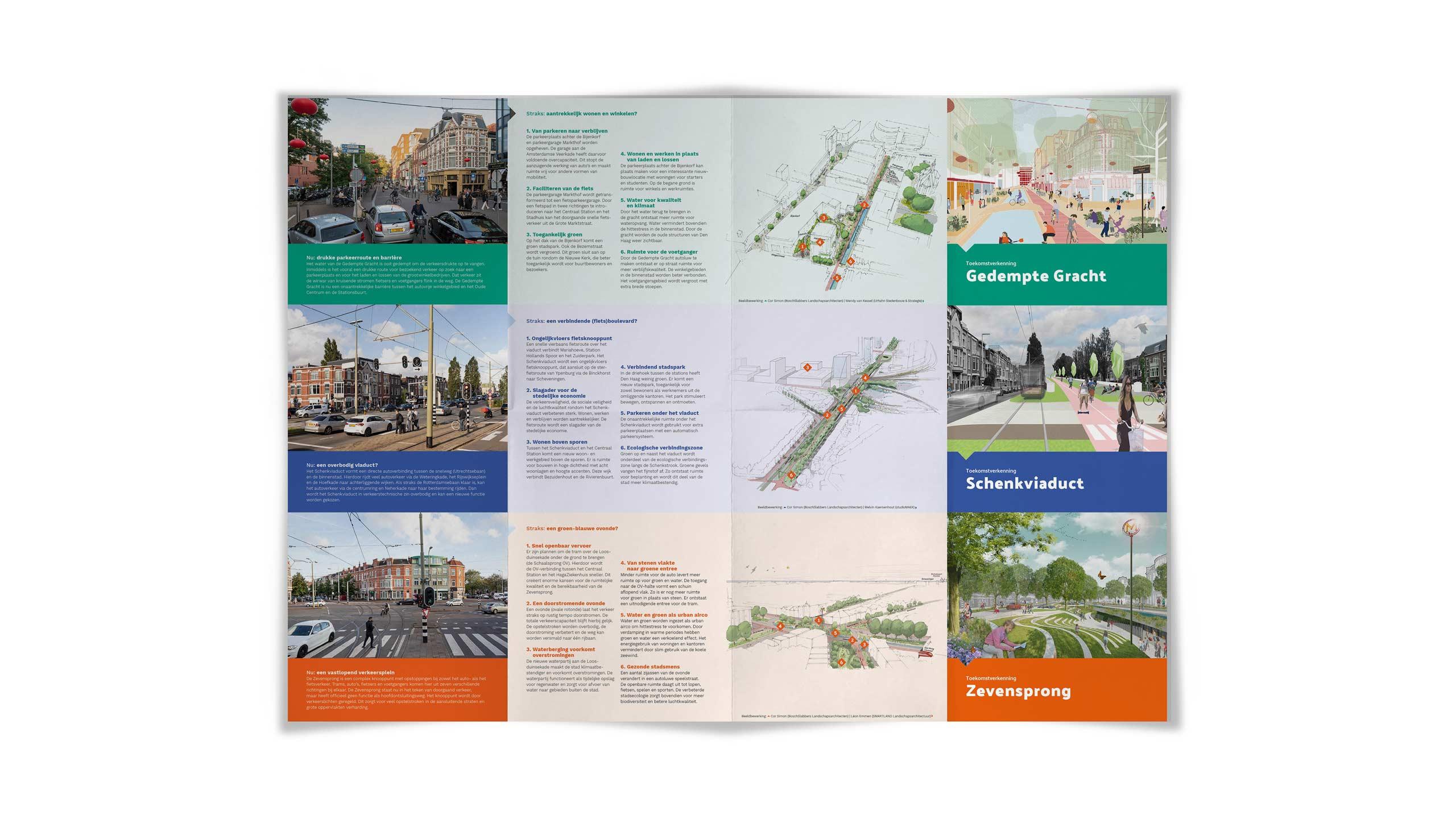 Platform STAD, Robert van Asten, Expositie, Studio DUEL